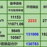 『【4月の買い増し状況】5月1日iDeCo、投信評価損益』の画像