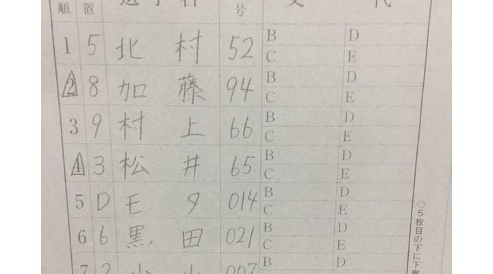 巨人・吉川尚輝、ついに実践復帰! 3軍戦で「9番レフト」でスタメン