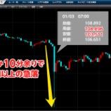 『【GW】FX投資家はCTAによるフラッシュクラッシュ再来に注意せよ!』の画像