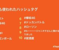 【欅坂46】今年多く使われたハッシュタグ、欅ちゃんランクイン!