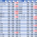 『4/16 SAP立川 旧イベ』の画像