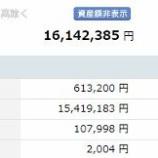 『【運用状況】4月末時点の資産額が1600万円を超えました』の画像