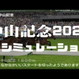 『中山記念2020:無観客競馬でもしっかり仕事をする騎手』の画像