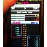 『日経225先物miniの気配値のみかた』の画像