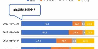 日本の若者が「それでも」K-POPに熱狂するワケ―中高年が理解できない深層心理ww