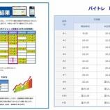 『FXTF【バイトレ】損益結果報告!(10月20日)』の画像