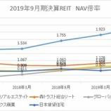 『2019年9月期決算J-REIT分析③その他の分析』の画像