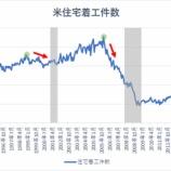 『【朗報】米住宅着工件数、2007年以来12年ぶりの高水準 株を売却している個人投資家は情弱か』の画像