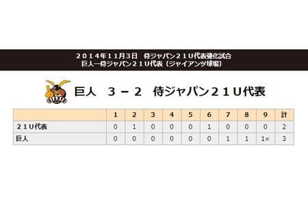 巨人2軍、侍ジャパン21Uにサヨナラ勝ちwwwwwww alt=