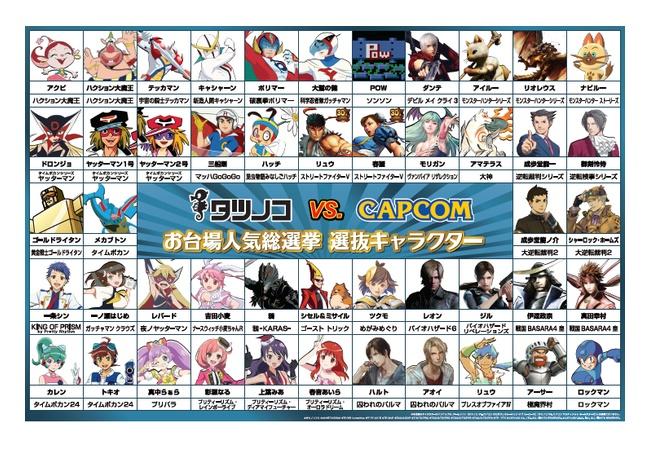 タツノコ VS. カプコン総選挙の1位wwwwwwww