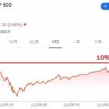 『【S&P500】年末までに3800到達予想に変わりなし!(堀古さん)』の画像