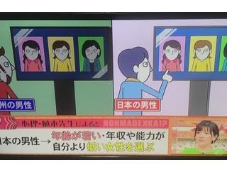 日本人は年上の女性より若い女性が好み →欧州男性は…