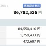 『【運用状況】2021年3月の資産総額は8678万円でした』の画像