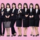『乃木坂46メンバーの今年4月からの『学年、社会人年数』一覧がこちら・・・』の画像