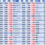『6/8 エスパス新大久保駅前 旧イベ』の画像