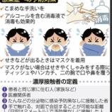 『新型コロナウィルスによる感染症への備えについて(インフルエンザ対策同様、濃度60%以上のアルコール洗浄液による手や顔の消毒は有効と思われます)』の画像