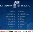 ◆ACL◆F組4節 上海申花×FC東京 1点返されるもFC東京勝利でGL2位浮上!上海暴力サッカーに打ち勝つ