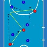 『フットサルビギナーのコーチのプレー解析』の画像