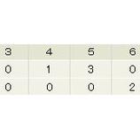 『【野球】交流戦 DB2-4F[6/25] 大野先制打!大引貴重な適時打!大谷今日も160km!クロッタ締め・日本ハム勝利 反撃届かずDeNA連勝止まる』の画像