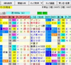 【ディセンバーS&朝日杯FS2019の予想】