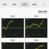 『ピートレックマーメイド五反田 12/7「髭原人」来店 出玉状況』の画像