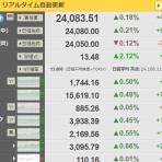 インデックス投資家の老後生活<準備編>