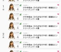 【欅坂46】『けやき坂46』候補生の4番のやる気が凄い