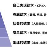 『モチベーション理論を学ぶ(1)「欲求5段階説」』の画像