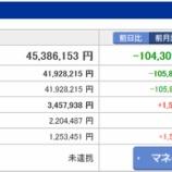 『【運用状況】2016年12月の資産額は4538万円でした』の画像