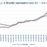 『【34ヶ月目】「バフェット太郎10種」VS「S&P500ETF」のトータルリターン』の画像