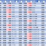 『10/25 楽園渋谷道玄坂 』の画像