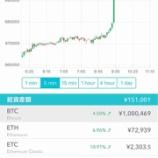 『ビットコイン価格が100万円になりました!』の画像