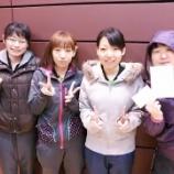 『平成27年度 仙台市春季卓球リーグ戦』の画像