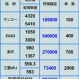 『【また評価損が100万円に近づく】2月25日 株評価損益』の画像