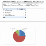『豊橋創造大学の受講者アンケート結果をいただきました!』の画像
