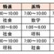 受験生 北浜校スぺシャル志望校別授業の強化  内山