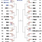 大阪中学校サッカー応援隊令和版