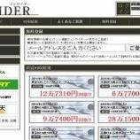 『【リアル口コミ評判】インサイダー(INSIDER)』の画像