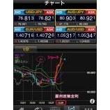 『豪中銀(RBA)政策金利発表でiPhoneトレード』の画像