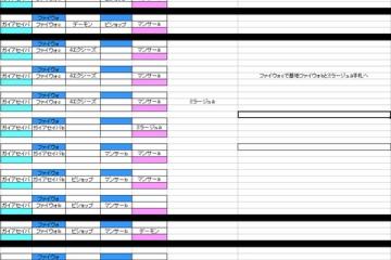 【遊戯王】ミラージュ1有限ガンマン(トリシューラなど)ループ