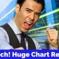 【2021年3月6日】投資系YouTuber高橋ダンさんで英語の勉強 BUY Tech Stocks! HUGE Chart Reversal Pattern!