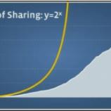 『「もはやユーザー数に意味はない」FacebookのCEOが提唱する「シェアの法則」【湯川】』の画像