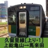 『久留里線 車窓[上り・1]上総亀山→馬来田』の画像