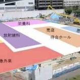 『新病院建設ニュース 7月号』の画像