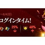 『【クリティカ ~天上の騎士団~】5周年記念タイムキャンペーン強化のご案内』の画像
