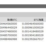 『第三次ビットコイン累投 5回目の買い付け』の画像
