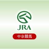 『1月24日(日)1回 中京競馬 8日』の画像
