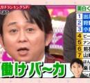 【悲報】熊本市長、ぶっ壊れる