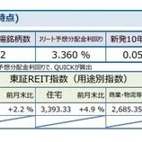 『しんきんアセットマネジメントJ-REITマーケットレポート2021年6月』の画像