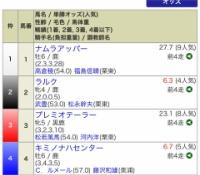 【乃木坂46】まいやんのキミノナハセンターって結構人気やなww強いんか?ww